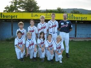 baseballcamp 17 20080916 1691075294